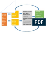 sistema moderno de marketing.docx