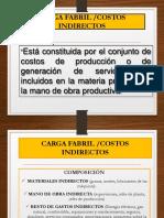 CARGA FABRIL (Conceptos Teóricos).pdf