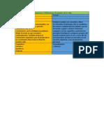 Semejanzas y Deferencias de grados de la vida.pdf