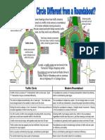 Traffic Circles vs Roundabouts_201211281439250171