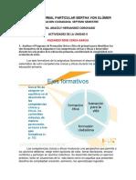 ACTIVIDADES FORMACION CIUD. UNIDAD II (2)