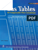 Gas Tables for compressible flow calculations By S M Yahya- By LearnEngineering.in
