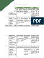 Evidencia Material Entregado y Reuniones para COMPARTIR