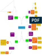 Cristian_Bolaños_Mind_Map