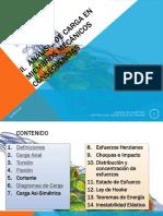 2015_Tema2. Análisis de Carga.pdf