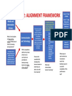 Alignment-framework-2020