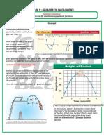 G9 Q1 Quadratic Functions 1.1