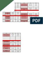 Cópia de Mapa de Provas Avaliação - Primavera 20192020 Época Normal V2