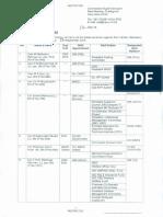 15586-allucation-of-duty.pdf