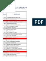Tabela com dados das Monograffias dos Alunos - 2013-2