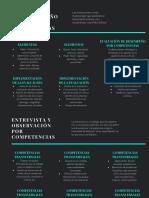 Métodos de evaluación del desempeño por competencias