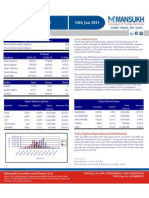 DERIVATIVE REPORT FOR 14 JAN - MANSUKH INVESTMENT AND TRADING SOLUTIONS
