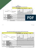 ANEXOS G-P  Matriz Evaluacion de Impactos Ambientales.xls