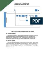 Steps in the Conversion Process of Ajinomoto Vetsin Seasoning