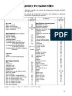 CHARGES PERMANENTES.pdf