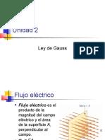 02_Ley de Gauss
