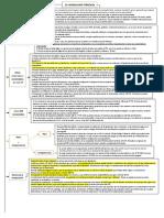 Tributario esquema 44 - La reclamación tributaria -