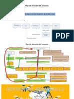 1  Plan de dirección del proyecto