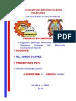 TRABAJO DE  ING CHAVEZ