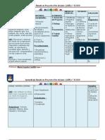 Aprendizaje Basado en Proyectos Junio