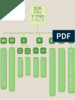 cuadro. estudio m..pdf