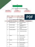Organigrama,cuadro serises y subseries,cuadro de clasificacion de mis dos fondos