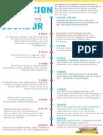 Historia Edu-Peralta G.pdf