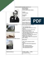 ARQUITECTOS  BAHAUS.docx