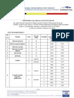 document-2020-07-8-24160698-0-salarii-plmb-2019.pdf