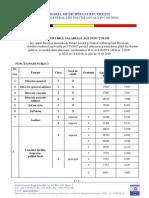 document-2020-07-8-24160700-0-salarii-plmb-2020.pdf