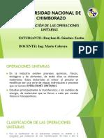 376633030-Clasificacion-de-Las-Operaciones-Unitarias
