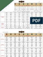 El Anillo Único_Creación de personaje.pdf