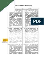 Anexo_Resolución_No.__069-2020-OSCE-PRE (1).pdf