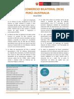 RCB Perú-Australia 2018