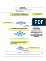 320816748-flujograma-atencion-emergencias-medicas-urycor-pdf.pdf