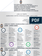 Grupo nº 3 l LINEA DE TIEMPO AGRESIONES CONTRA VENEZUELA