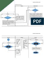Diagrama F. Pan