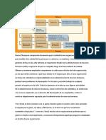 Expo teoria organizacional