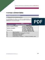 Metalicos_05._Formas_comerciales