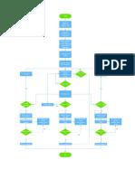 Diagrama de Flujo_3