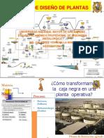 CRITERIOS DE DISEÑO DE PLANTAS.- JVS