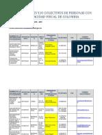 DIRECTORIO ORGANIZACIONES DISCAPACIDAD VISUAL