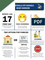Reset Plan Overview