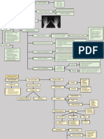 Mapas. Angie alvarado.pdf