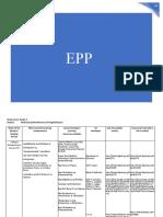 EPP-TLE-LR-forGrade-4-6