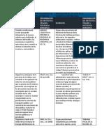 API 2 Procesal IV.docx