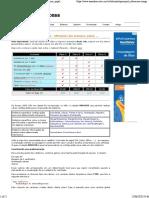 Docmd.OpenReport Turbinado - Alteração de margens, papel, ..