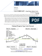 Cycle+Forecast+11Q1-21