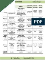Plan 1er Grado - Bloque 2 Dosificación