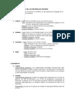 caracteristicas de los materiales insumos